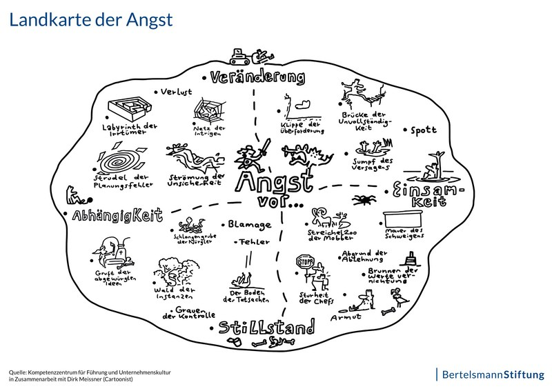 Landkarte der Angst Illustration